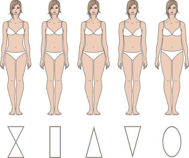 Как определить свой тип фигуры и как с ним жить