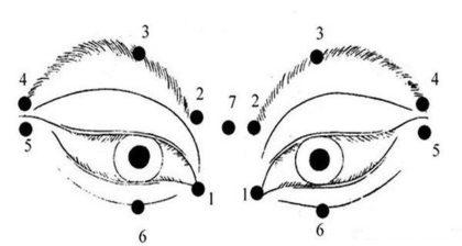Выбросьте очки! Тысячи людей улучшили свое зрение с помощью этого метода!