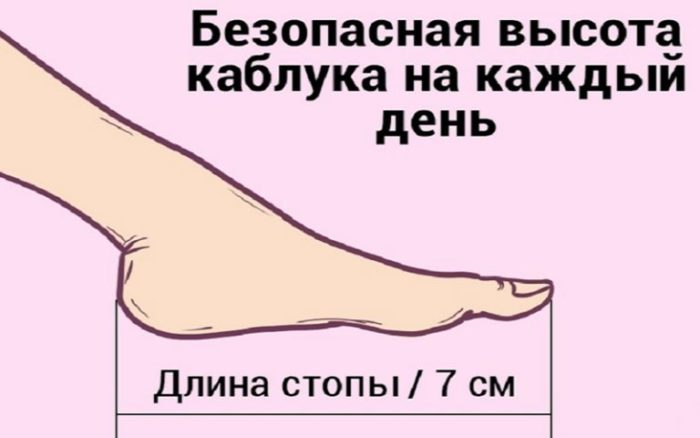Вот как правильно подобрать туфли на каблуке!